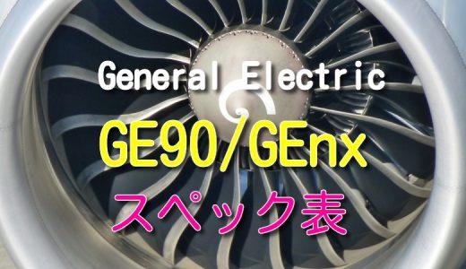 GE90 / GEnx シリーズ エンジン スペック・諸元表