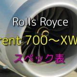RR トレント 1000、XWB エンジン スペック・諸元表