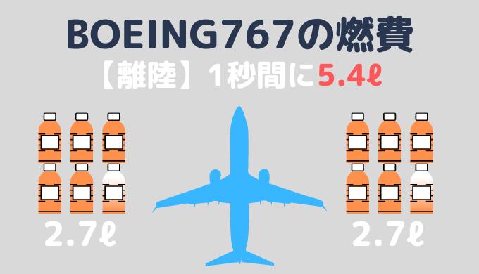 飛行機燃費